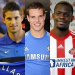 Premier League Transfers So Far – As Of 25/8/2012