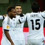 Internazionale 2-2 Neftchi – Highlights