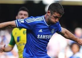 Chelsea 0-0 Norwich City - REPORT