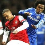 PREMIER LEAGUE : Chelsea v Arsenal – MATCH FACTS