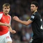 Arsenal vs Burnley - MATCH FACTS