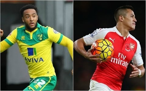 Arsenal v Norwich City - TEAM NEWS